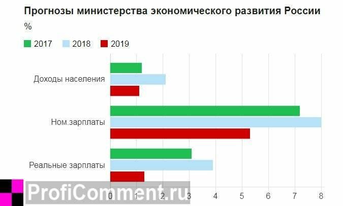 На волне пандемии: что происходило в экономике россии в 2020 году — рт на русском
