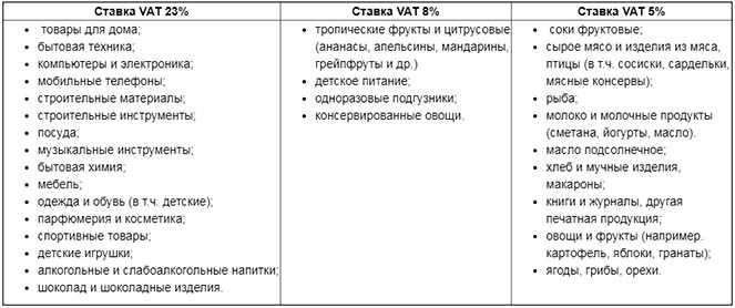 Tax free (такс фри) в польше