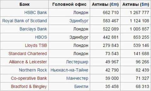 Ипотека иностранным гражданам: какие банки дают ипотеку в 2021 г.